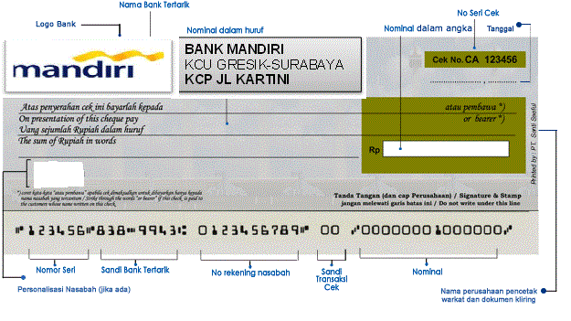 Contoh Cek Kosong Bank Mandiri