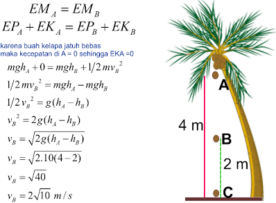Pengertian Energi Dalam Fisika Lengkap ! (Jenis-jenis dan Bentuk Energi beserta Contohnya)