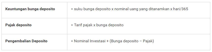 Rumus Deposito