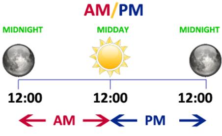 Pengertian P.M dan A.M Pada Penulisan Jam (Waktu) !