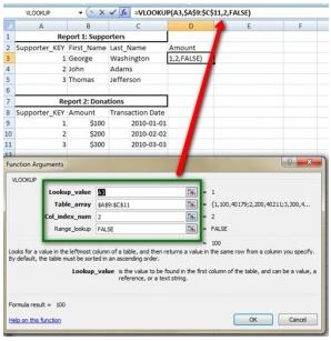 Pengertian Vlookup dan Hlookup serta Contoh Rumusnya dalam Excel (LENGKAP)